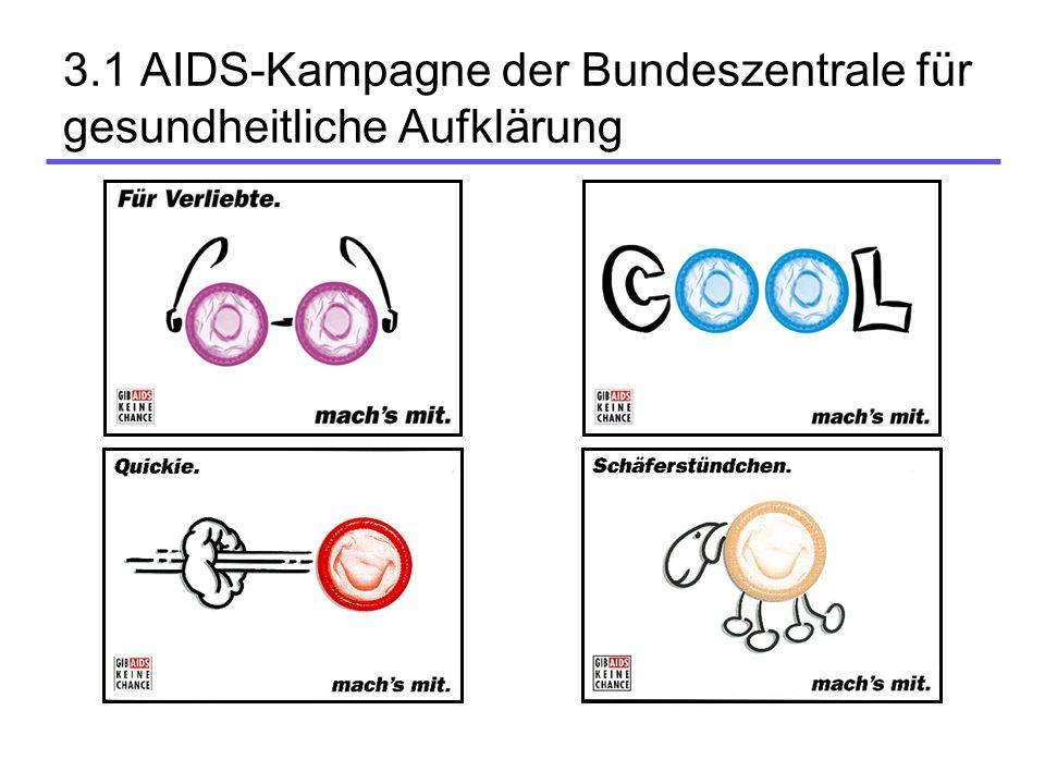 3.1 AIDS-Kampagne der Bundeszentrale für gesundheitliche Aufklärung