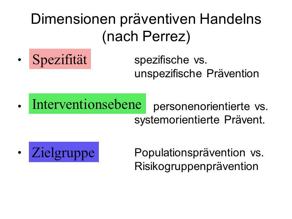 Dimensionen präventiven Handelns (nach Perrez) spezifische vs. unspezifische Prävention personenorientierte vs. systemorientierte Prävent. Populations