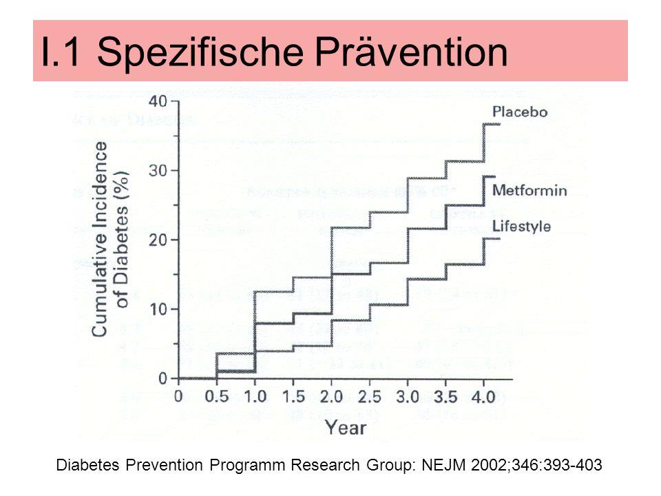 Diabetes Prevention Programm Research Group: NEJM 2002;346:393-403