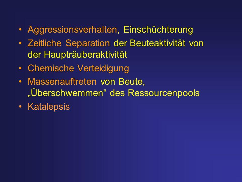 Aggressionsverhalten, Einschüchterung Zeitliche Separation der Beuteaktivität von der Haupträuberaktivität Chemische Verteidigung Massenauftreten von