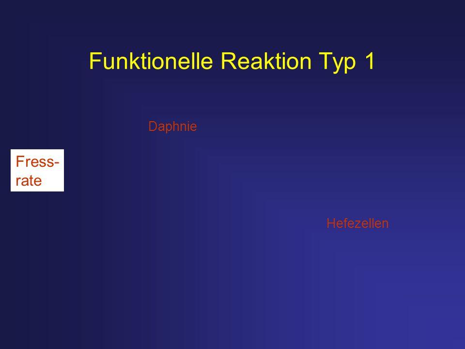 Funktionelle Reaktion Typ 1 Daphnie Hefezellen Fress- rate