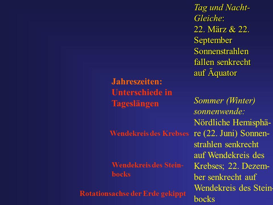 Tag und Nacht- Gleiche: 22. März & 22. SeptemberSonnenstrahlen fallen senkrecht auf Äquator Sommer (Winter) sonnenwende: Nördliche Hemisphä- re (22. J