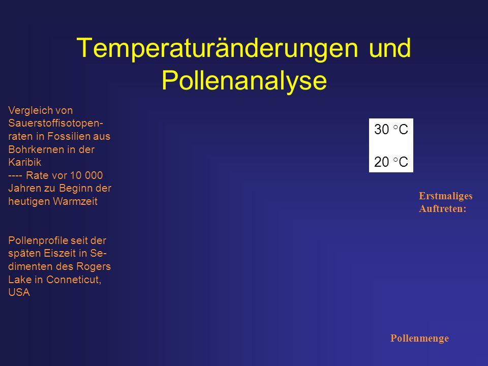 Temperaturänderungen und Pollenanalyse Vergleich von Sauerstoffisotopen- raten in Fossilien aus Bohrkernen in der Karibik ---- Rate vor 10 000 Jahren
