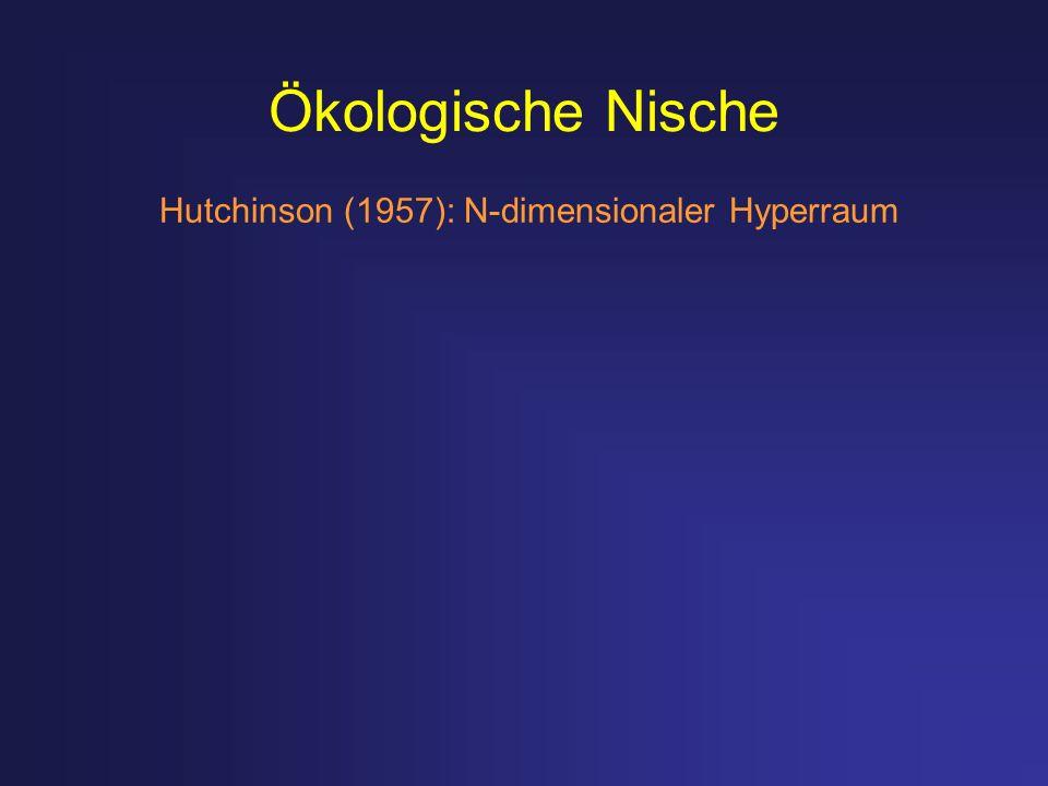 Ökologische Nische Hutchinson (1957): N-dimensionaler Hyperraum
