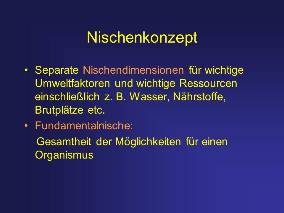 Nischenkonzept Separate Nischendimensionen für wichtige Umweltfaktoren und wichtige Ressourcen einschließlich z. B. Wasser, Nährstoffe, Brutplätze etc