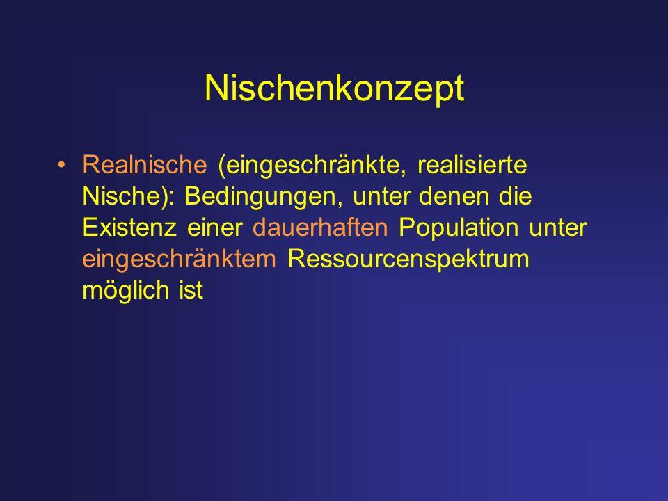 Nischenkonzept Realnische (eingeschränkte, realisierte Nische): Bedingungen, unter denen die Existenz einer dauerhaften Population unter eingeschränkt