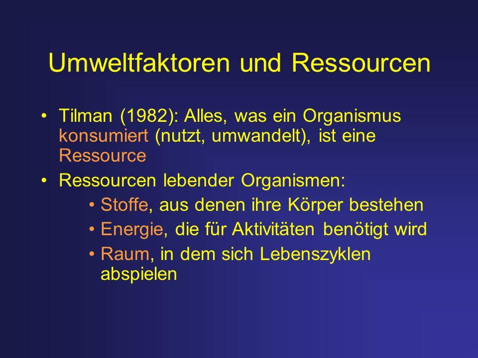 Umweltfaktoren und Ressourcen Tilman (1982): Alles, was ein Organismus konsumiert (nutzt, umwandelt), ist eine Ressource Ressourcen lebender Organisme