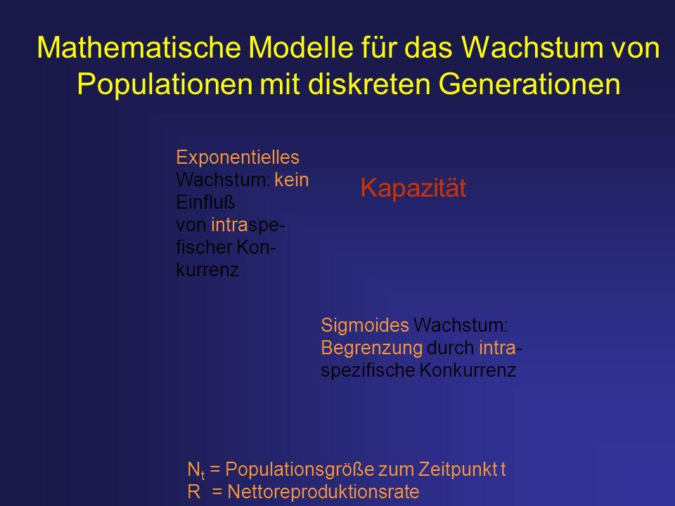 Mathematische Modelle für das Wachstum von Populationen mit diskreten Generationen N t = Populationsgröße zum Zeitpunkt t R = Nettoreproduktionsrate E