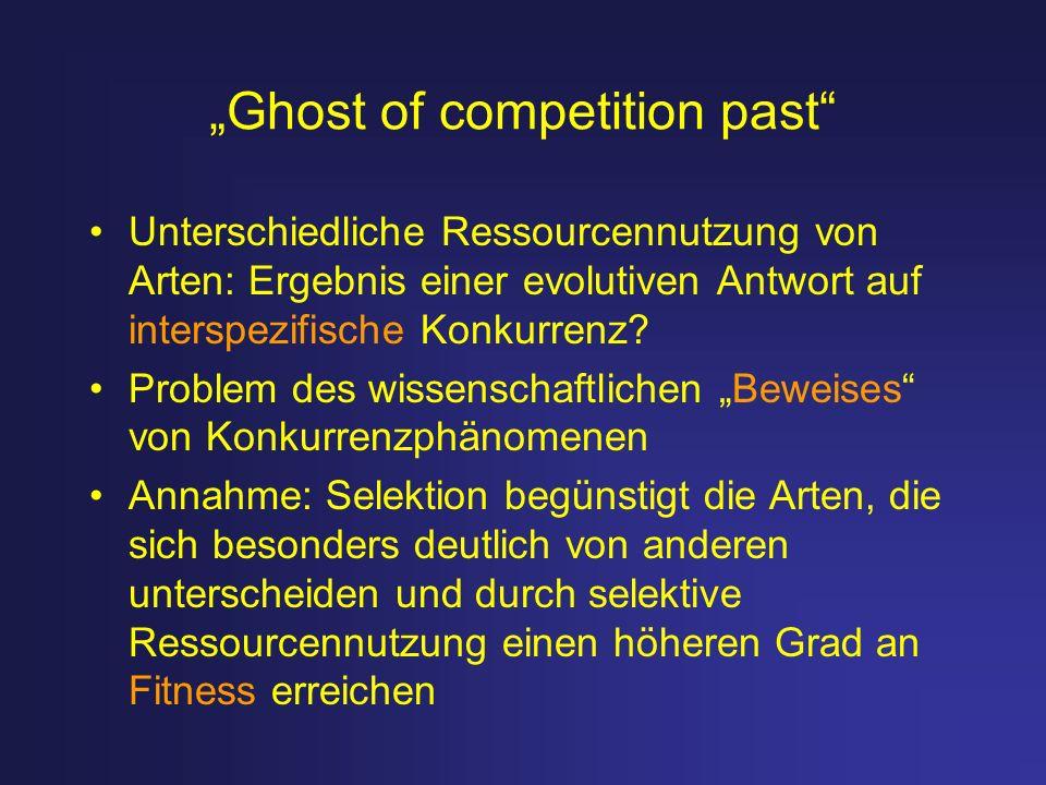 Ghost of competition past Unterschiedliche Ressourcennutzung von Arten: Ergebnis einer evolutiven Antwort auf interspezifische Konkurrenz? Problem des