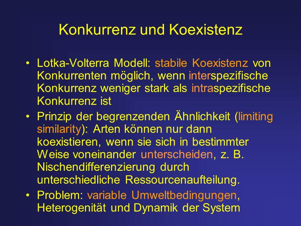 Konkurrenz und Koexistenz Lotka-Volterra Modell: stabile Koexistenz von Konkurrenten möglich, wenn interspezifische Konkurrenz weniger stark als intra