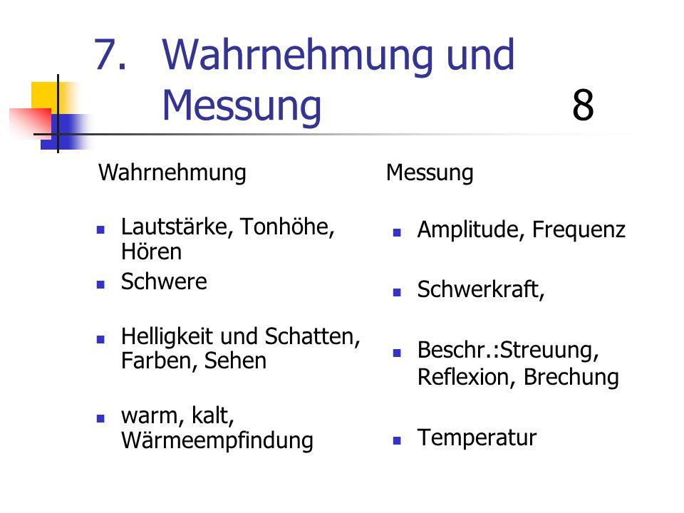 7. Wahrnehmung und Messung8 Lautstärke, Tonhöhe, Hören Schwere Helligkeit und Schatten, Farben, Sehen warm, kalt, Wärmeempfindung Amplitude, Frequenz