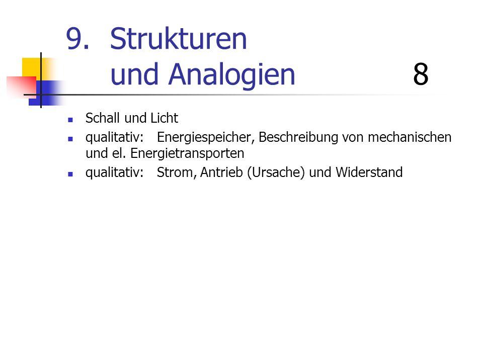 9.Strukturen und Analogien 8 Schall und Licht qualitativ: Energiespeicher, Beschreibung von mechanischen und el. Energietransporten qualitativ: Strom,