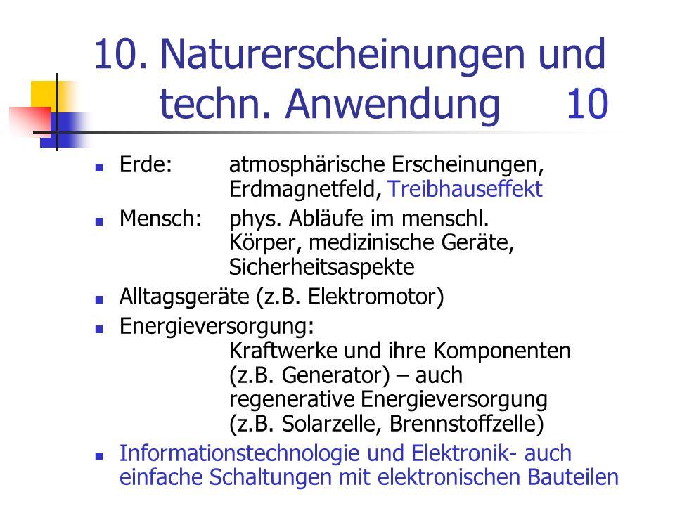 10.Naturerscheinungen und techn. Anwendung10 Erde:atmosphärische Erscheinungen, Erdmagnetfeld, Treibhauseffekt Mensch:phys. Abläufe im menschl. Körper