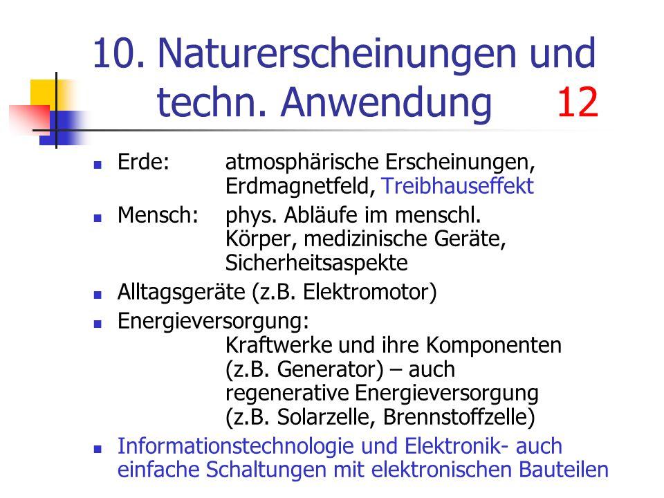 10.Naturerscheinungen und techn. Anwendung12 Erde:atmosphärische Erscheinungen, Erdmagnetfeld, Treibhauseffekt Mensch:phys. Abläufe im menschl. Körper
