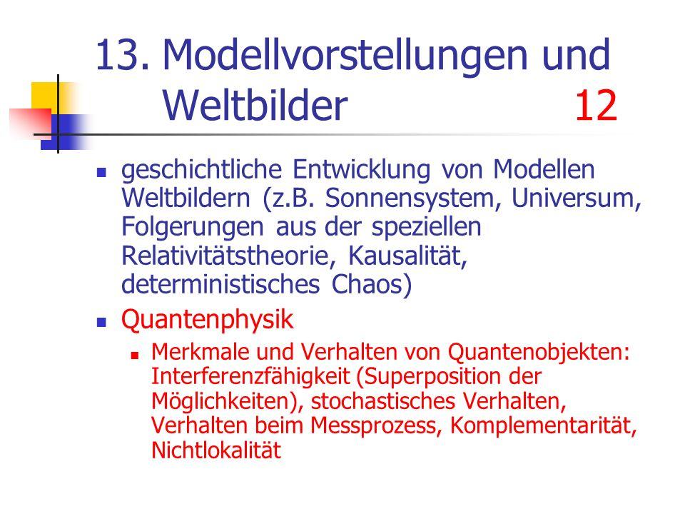 13.Modellvorstellungen und Weltbilder12 geschichtliche Entwicklung von Modellen Weltbildern (z.B. Sonnensystem, Universum, Folgerungen aus der speziel
