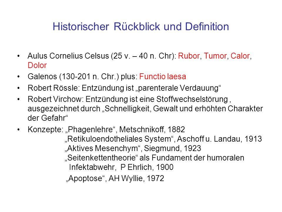 Historischer Rückblick und Definition Aulus Cornelius Celsus (25 v. – 40 n. Chr): Rubor, Tumor, Calor, Dolor Galenos (130-201 n. Chr.) plus: Functio l