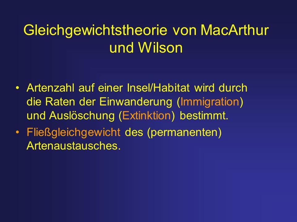Gleichgewichtstheorie von MacArthur und Wilson Artenzahl auf einer Insel/Habitat wird durch die Raten der Einwanderung (Immigration) und Auslöschung (