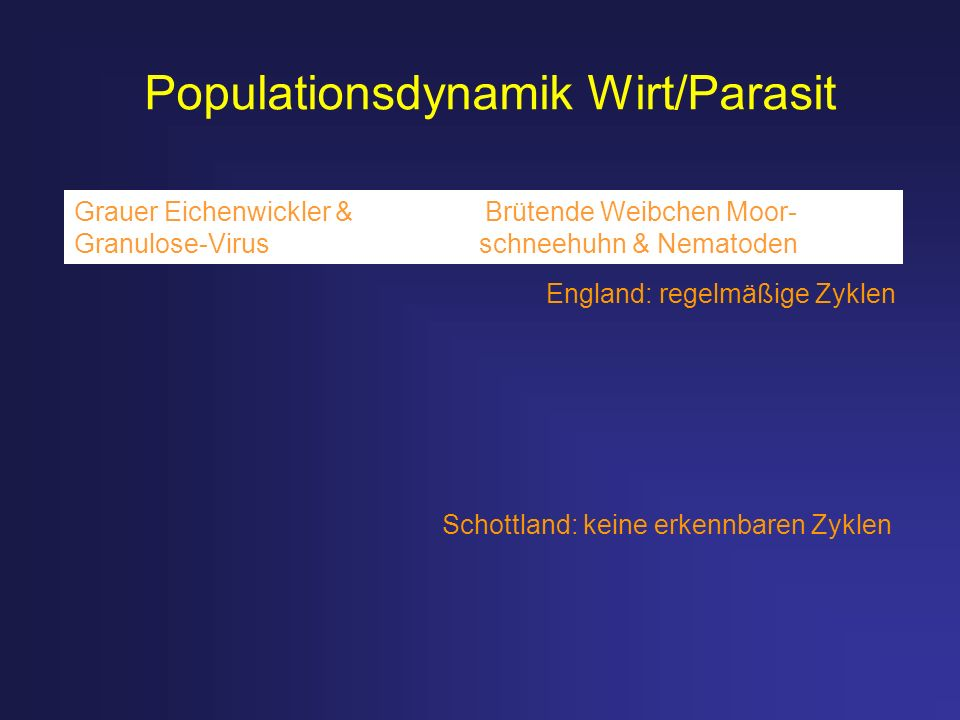 Populationsdynamik Wirt/Parasit Grauer Eichenwickler & Brütende Weibchen Moor- Granulose-Virus schneehuhn & Nematoden England: regelmäßige Zyklen Scho
