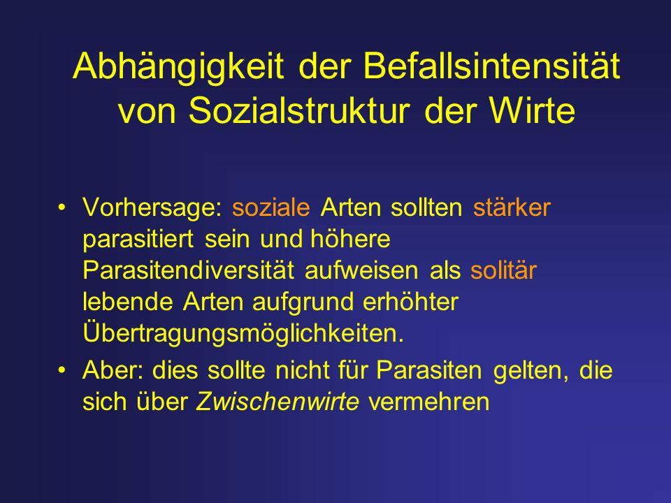 Abgrenzung und Struktur von Lebensgemeinschaften Gleason (1926): Individualistisches Konzept, d.