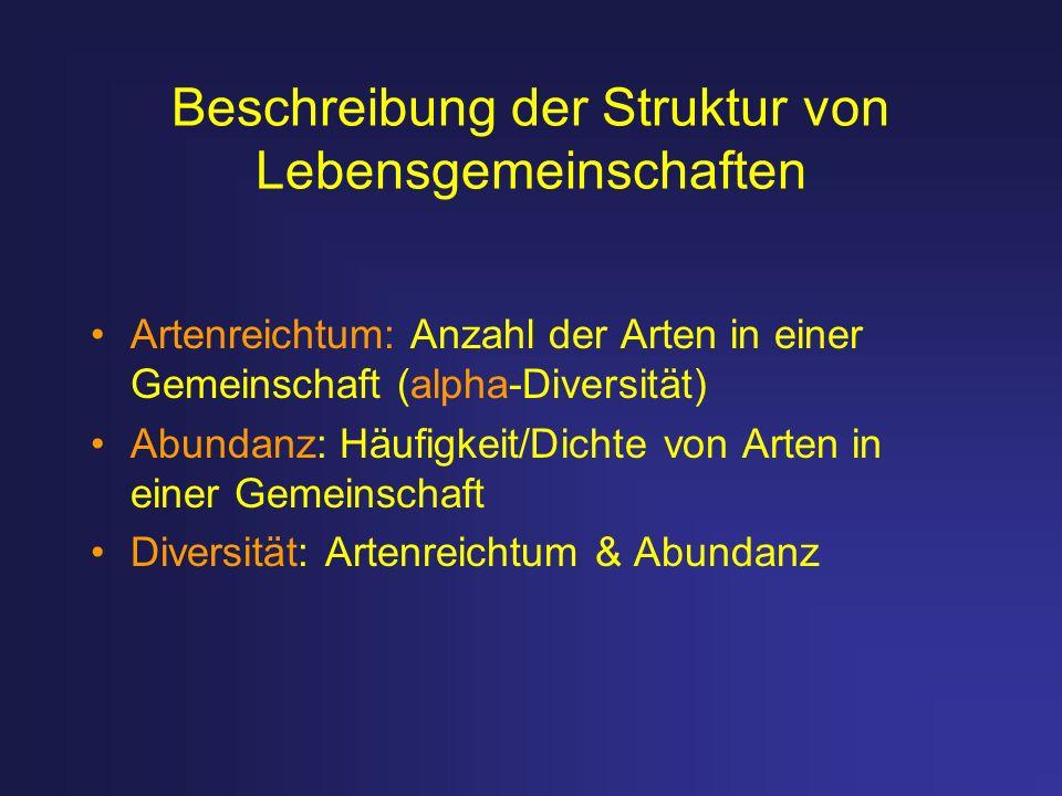 Beschreibung der Struktur von Lebensgemeinschaften Artenreichtum: Anzahl der Arten in einer Gemeinschaft (alpha-Diversität) Abundanz: Häufigkeit/Dicht