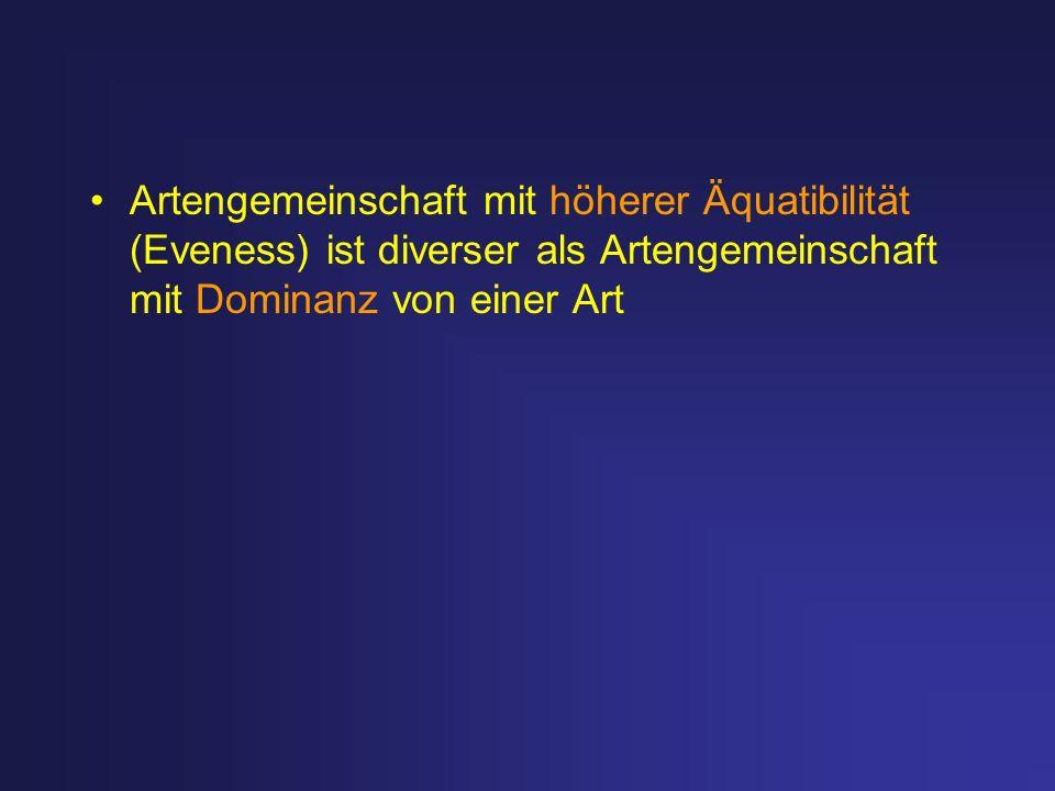 Artengemeinschaft mit höherer Äquatibilität (Eveness) ist diverser als Artengemeinschaft mit Dominanz von einer Art