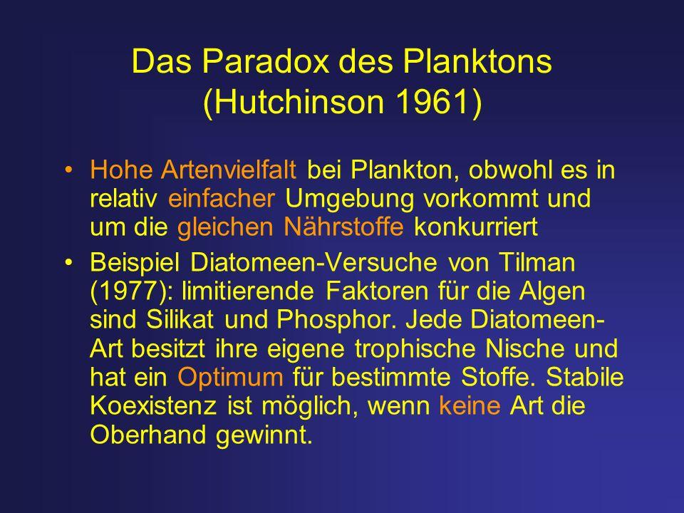 Das Paradox des Planktons (Hutchinson 1961) Hohe Artenvielfalt bei Plankton, obwohl es in relativ einfacher Umgebung vorkommt und um die gleichen Nähr