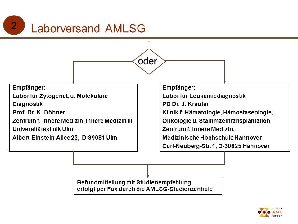 Laborversand AMLSG 2 Empfänger: Labor für Zytogenet. u. Molekulare Diagnostik Prof. Dr. K. Döhner Zentrum f. Innere Medizin, Innere Medizin III Univer