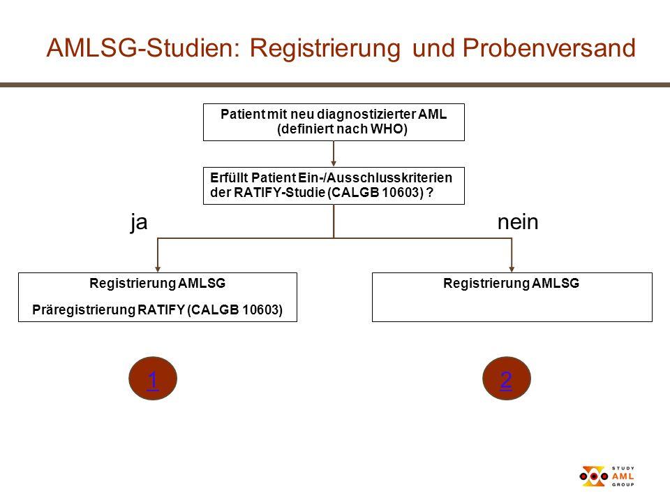 Patient mit neu diagnostizierter AML (definiert nach WHO) AMLSG-Studien: Registrierung und Probenversand Erfüllt Patient Ein-/Ausschlusskriterien der