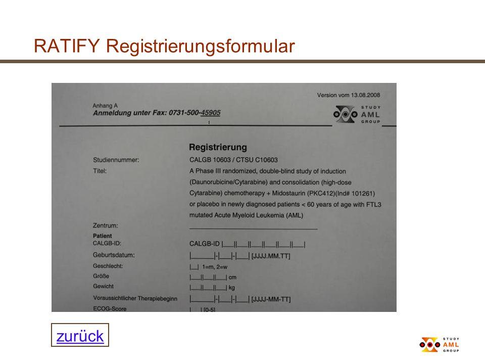 RATIFY Registrierungsformular zurück