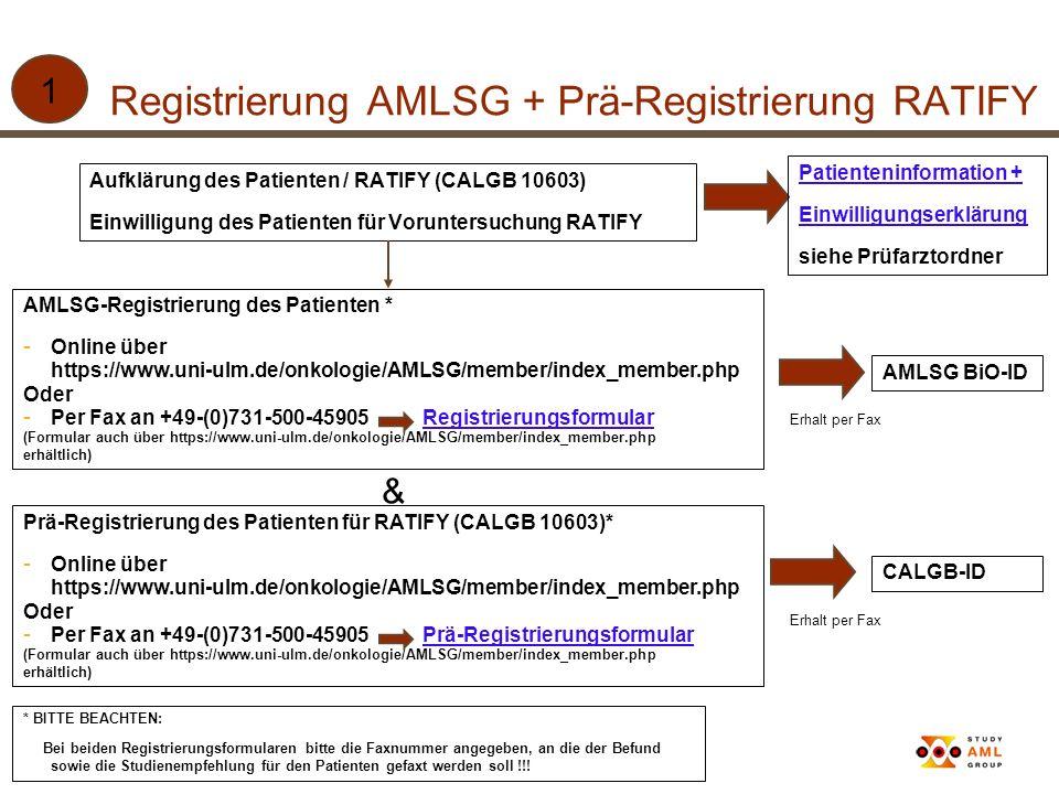 Registrierung AMLSG + Prä-Registrierung RATIFY 1 Aufklärung des Patienten / RATIFY (CALGB 10603) Einwilligung des Patienten für Voruntersuchung RATIFY