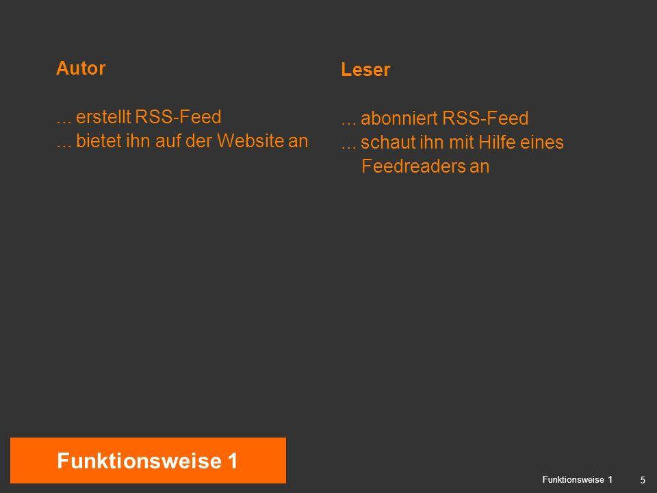5 Funktionsweise 1 Autor... erstellt RSS-Feed... bietet ihn auf der Website an Leser...
