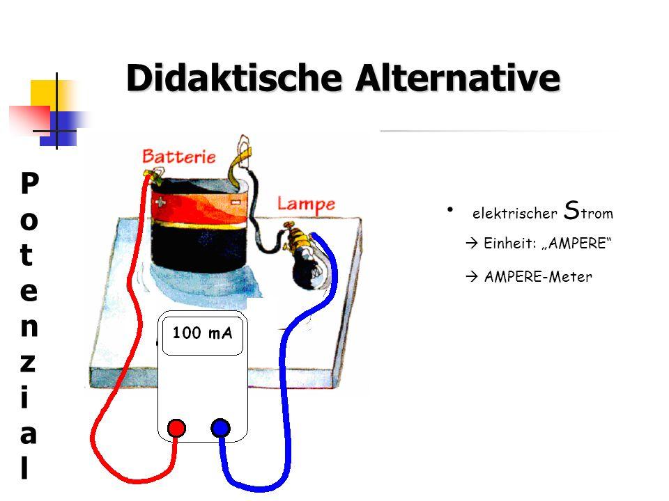 Didaktische Alternative PotenzialPotenzial elektrischer S trom Einheit: AMPERE AMPERE-Meter
