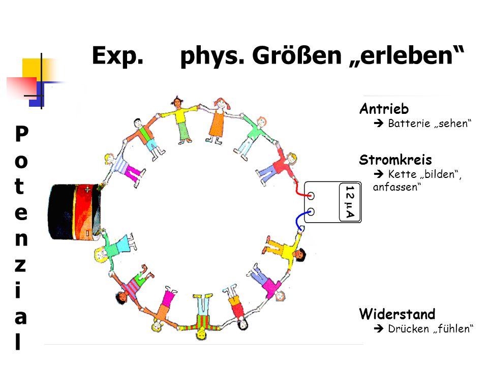 Exp. phys. Größen erleben PotenzialPotenzial Antrieb Batterie sehen Stromkreis Kette bilden, anfassen Widerstand Drücken fühlen