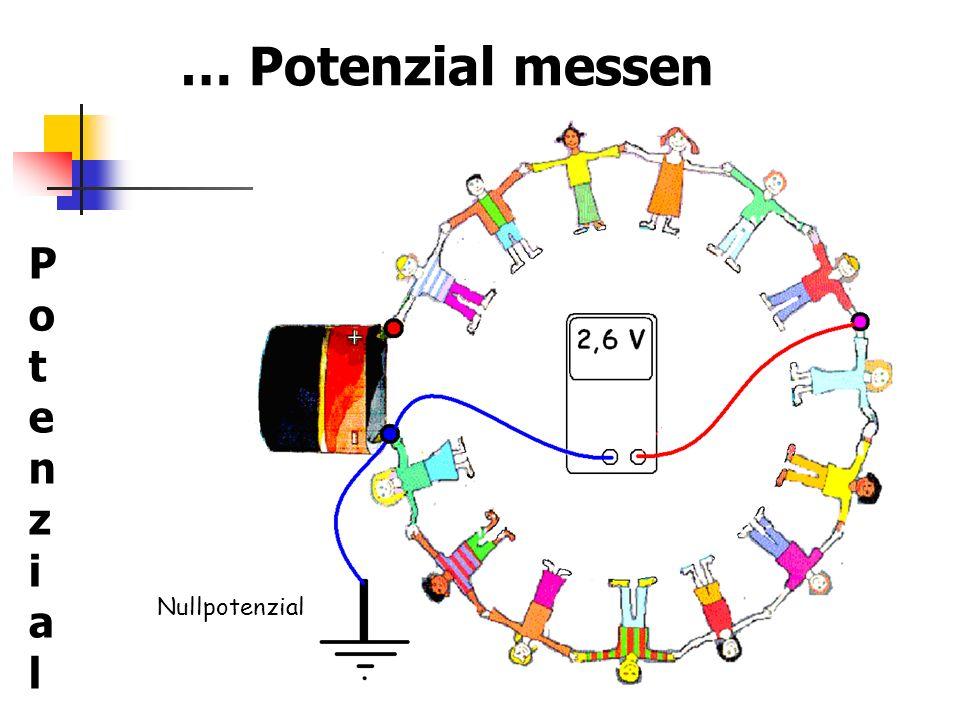 … Potenzial messen PotenzialPotenzial Nullpotenzial
