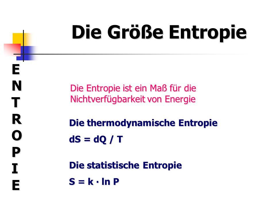 Die Größe Entropie ENTROPIEENTROPIEENTROPIEENTROPIE Die thermodynamische Entropie dS = dQ / T Die statistische Entropie S = k ln P Die Entropie ist ei