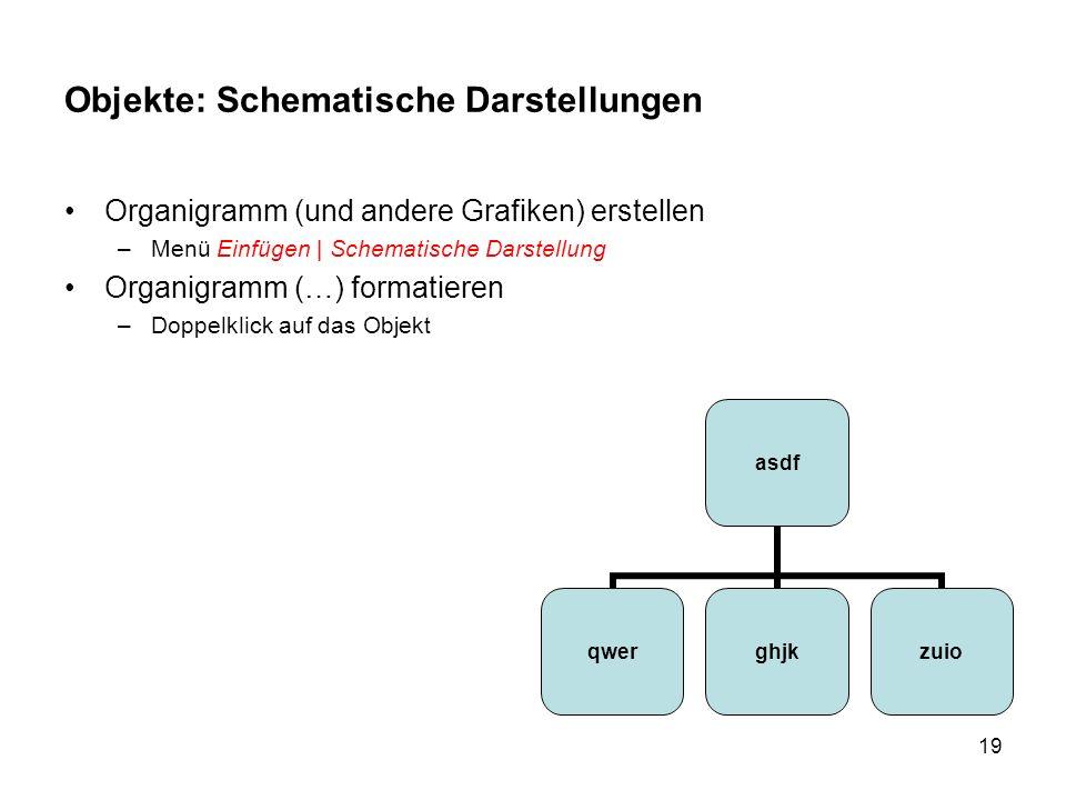19 Objekte: Schematische Darstellungen Organigramm (und andere Grafiken) erstellen –Menü Einfügen | Schematische Darstellung Organigramm (…) formatier