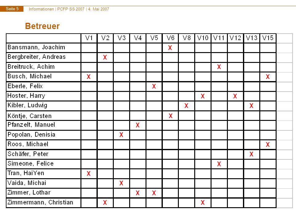 Informationen | PCFP SS 2007 | 4.Mai 2007 Seite 16 Freitagsseminar 8.