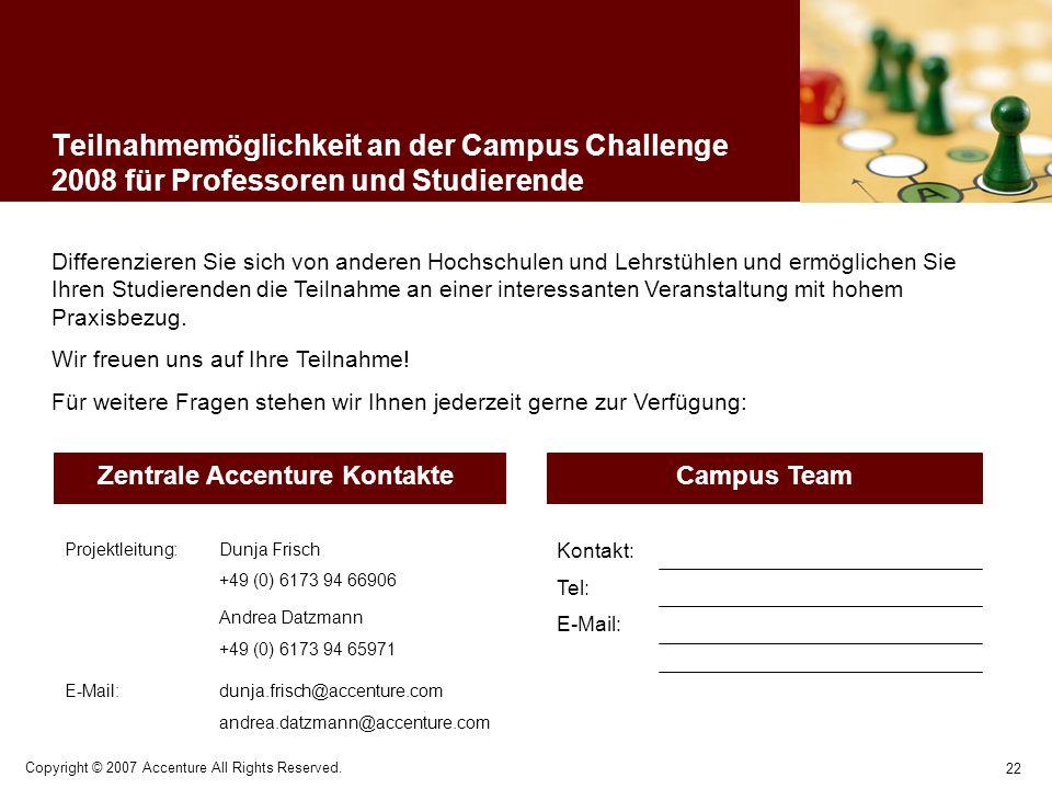 22 Copyright © 2007 Accenture All Rights Reserved. Teilnahmemöglichkeit an der Campus Challenge 2008 für Professoren und Studierende Differenzieren Si
