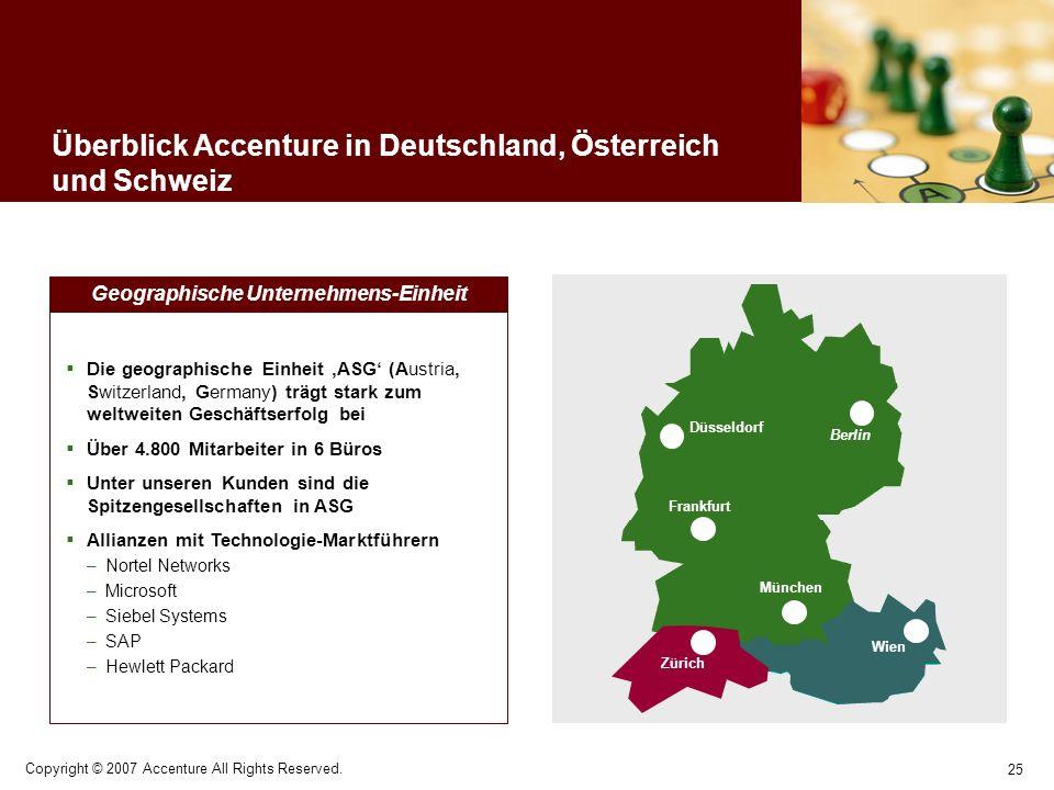 25 Copyright © 2007 Accenture All Rights Reserved. Überblick Accenture in Deutschland, Österreich und Schweiz Die geographische Einheit ASG (Austria,