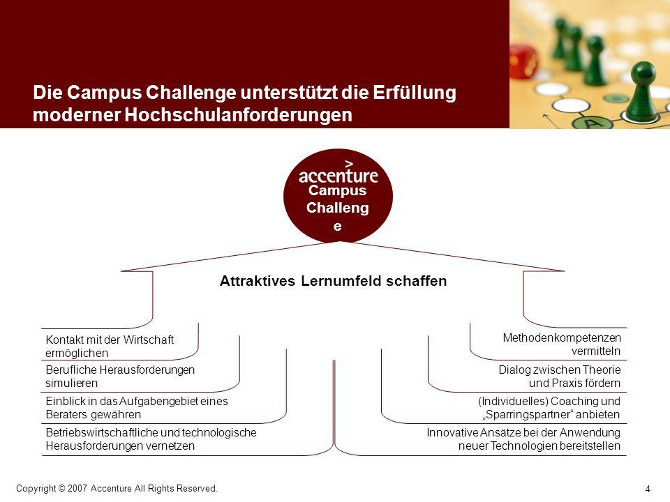 4 Copyright © 2007 Accenture All Rights Reserved. Die Campus Challenge unterstützt die Erfüllung moderner Hochschulanforderungen Campus Challeng e Att