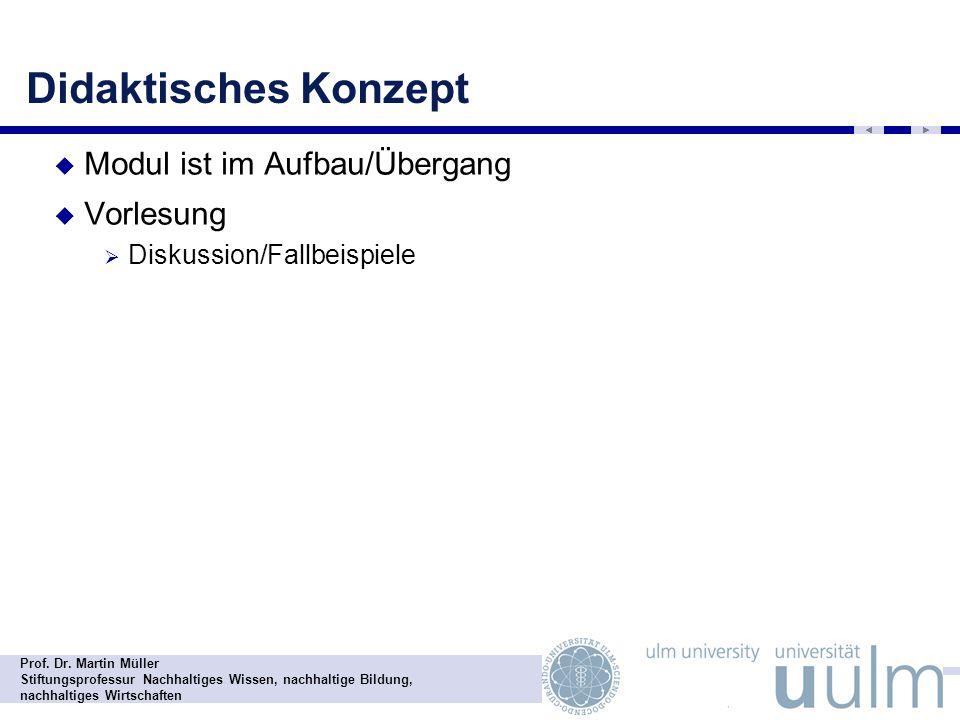 Prof. Dr. Martin Müller Stiftungsprofessur Nachhaltiges Wissen, nachhaltige Bildung, nachhaltiges Wirtschaften Didaktisches Konzept Modul ist im Aufba