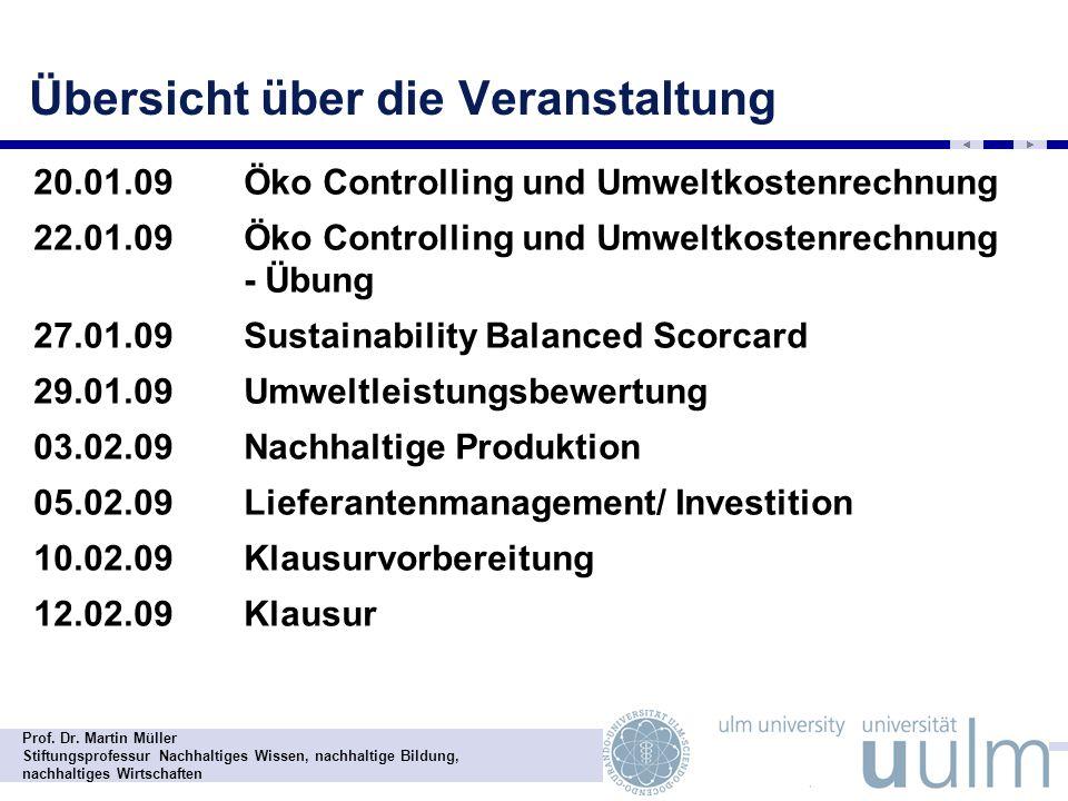 Prof. Dr. Martin Müller Stiftungsprofessur Nachhaltiges Wissen, nachhaltige Bildung, nachhaltiges Wirtschaften Übersicht über die Veranstaltung - 20.0
