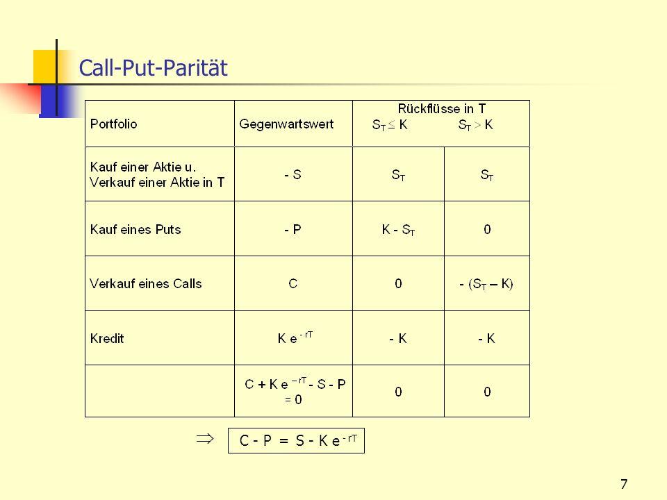 7 Call-Put-Parität C - P = S - K e - rT