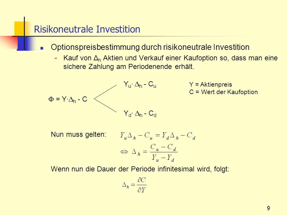 9 Risikoneutrale Investition = Y· h - C Y u · h - C u Y d · h - C d Y = Aktienpreis C = Wert der Kaufoption Nun muss gelten: Wenn nun die Dauer der Pe