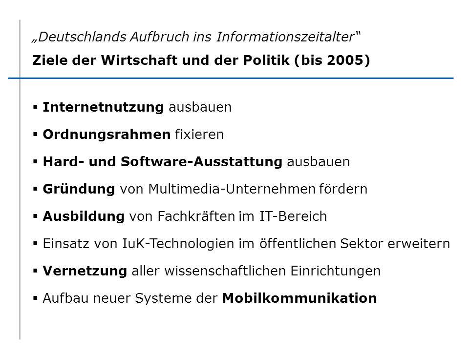 Deutschlands Aufbruch ins Informationszeitalter Ziele der Wirtschaft und der Politik (bis 2005) Internetnutzung ausbauen Ordnungsrahmen fixieren Hard-