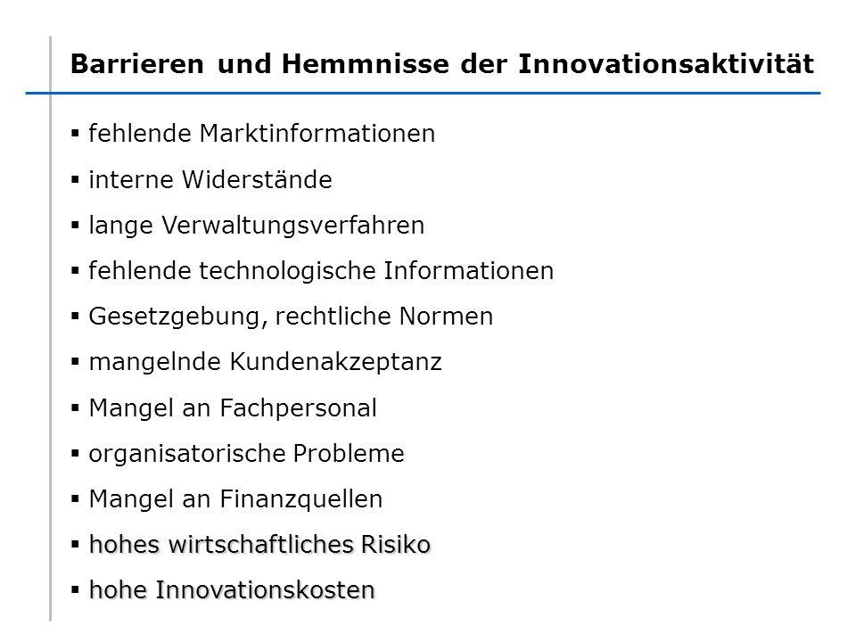 Barrieren und Hemmnisse der Innovationsaktivität fehlende Marktinformationen interne Widerstände lange Verwaltungsverfahren fehlende technologische In