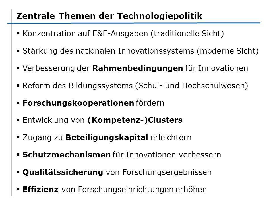 Neoklassische Begründung für Technologiepolitik Benchmark für ein sozial optimales F&E-Niveau: C(r,R) r 0 r1Pr1P r2Pr2P rSrS Steuern Subv.