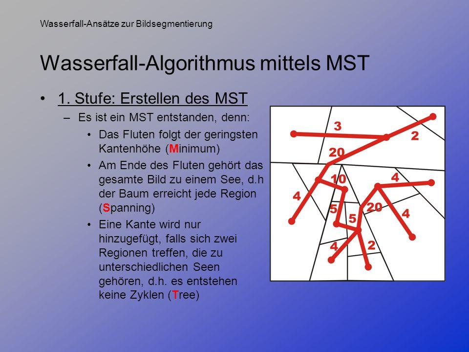 Wasserfall-Ansätze zur Bildsegmentierung © by Philipp Jester, pjes@gmx.de Wasserfall-Algorithmus mittels MST 1. Stufe: Erstellen des MST –Es ist ein M