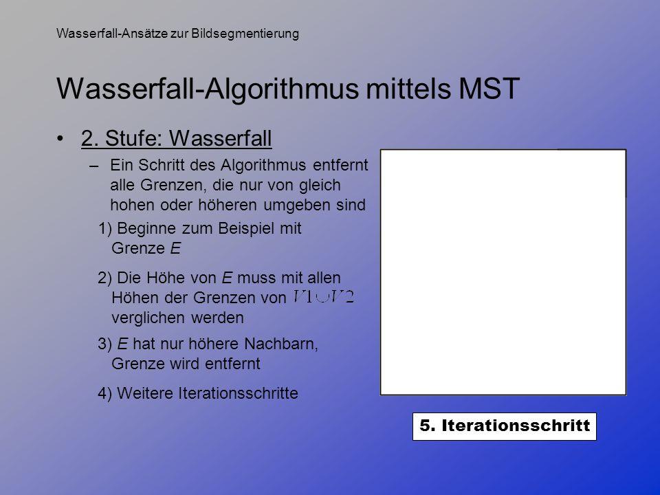 Wasserfall-Ansätze zur Bildsegmentierung © by Philipp Jester, pjes@gmx.de Wasserfall-Algorithmus mittels MST 1) Beginne zum Beispiel mit Grenze E 2) D