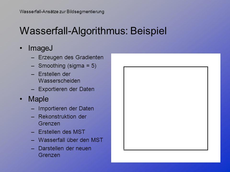 Wasserfall-Ansätze zur Bildsegmentierung © by Philipp Jester, pjes@gmx.de Sigma = 2 Quelle: ImageJ, Sample Images Wasserfall-Algorithmus: Beispiel Ima